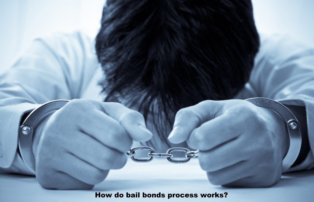 How do bail bonds process works in california