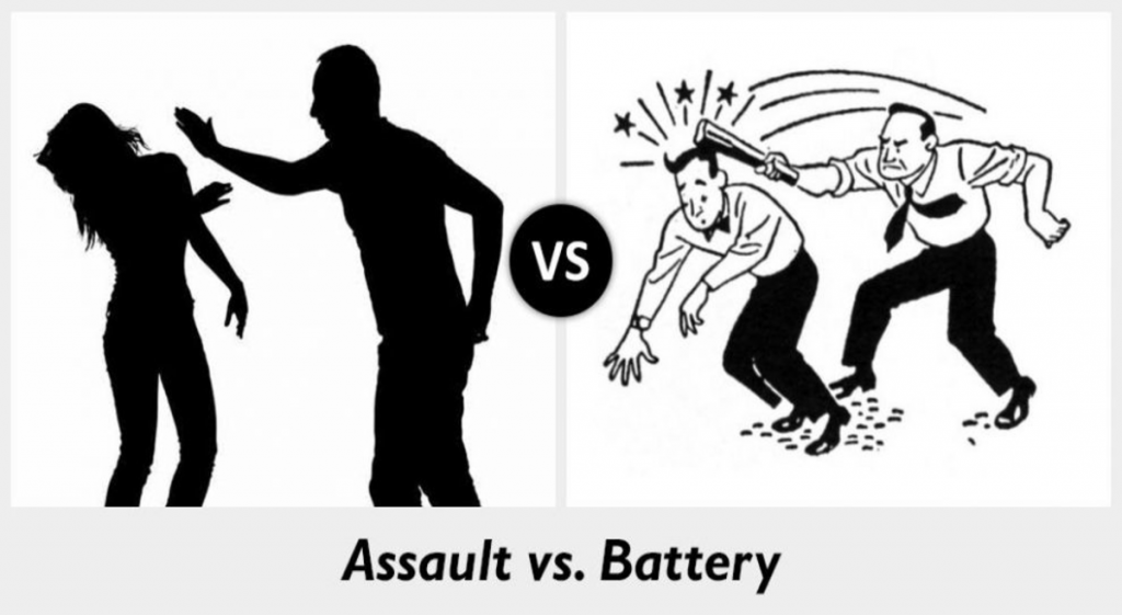 Assault & Battery